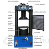 Пресс ПГМ-1500МГ4