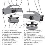 RGK C-28